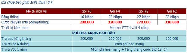 Gói Cước Internet FPT Rẻ Nhất Gò Vấp 1