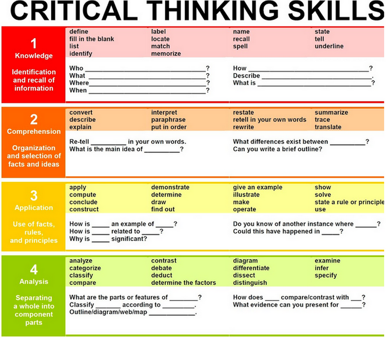 he 12 Characteristics of A Critical Thinker Teachers Should Be Aware of