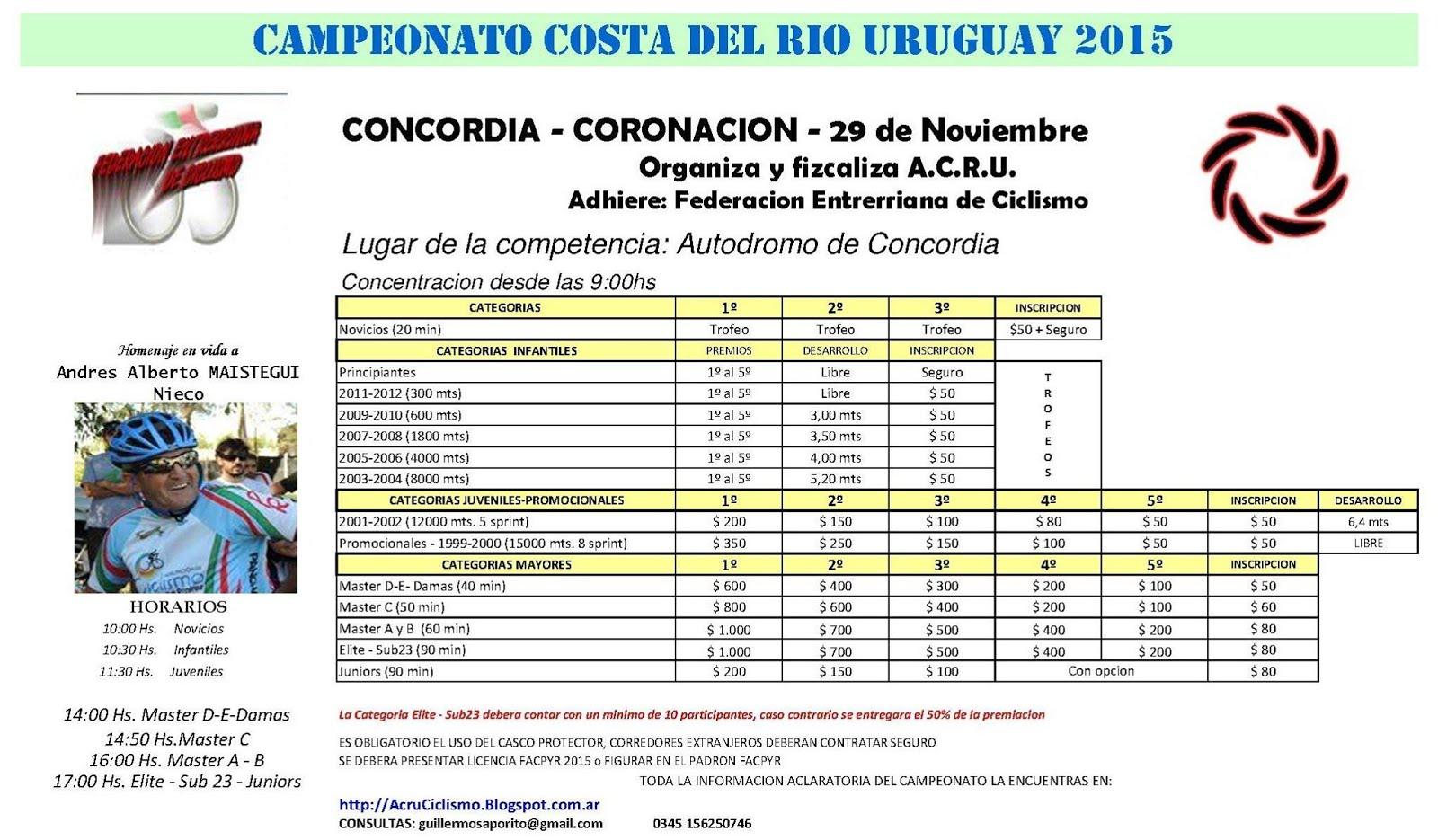 5º Fecha Costa 2015