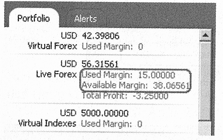 Apa itu margin call di forex