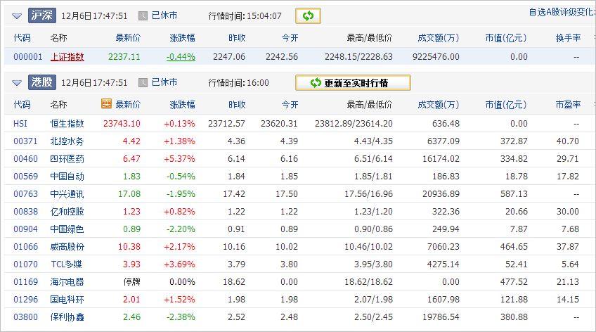 中国株コバンザメ投資ウォッチ銘柄watch20131206