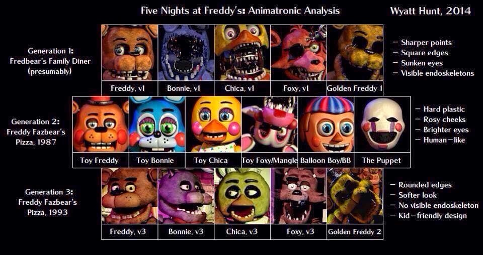 Nights at freddy s purple guy purple man five nights at freddy s