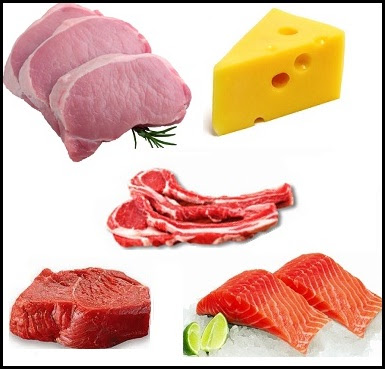 Worst Protein Sources : Eat with Caution