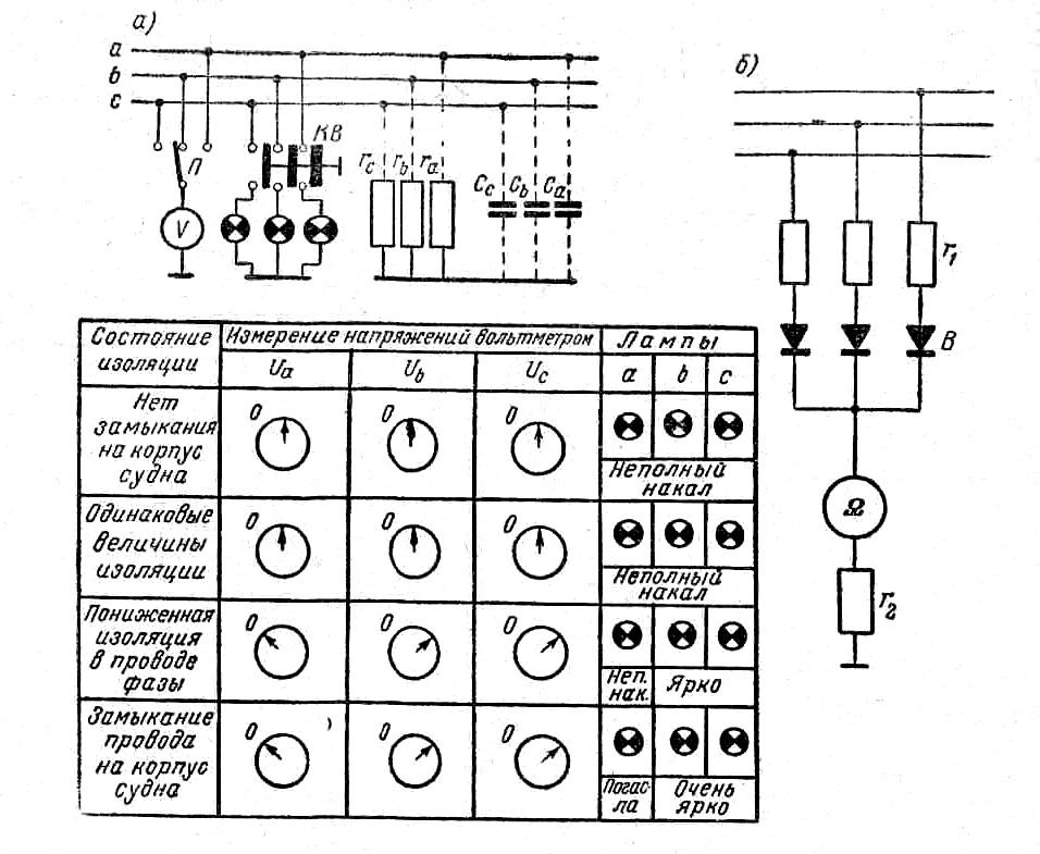 Принципиальная схема измерения