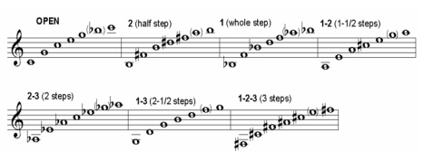how to play high notes on trumpet without pressure