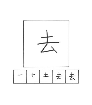 kanji masa lalu