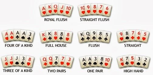 Poker full house vs straight catalogue promotion geant casino annemasse