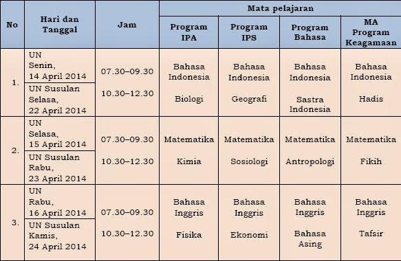 Jadwal UN 2014 SMA dan MA