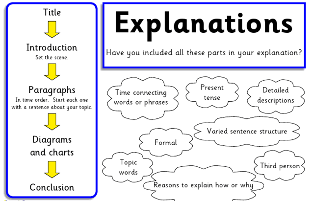 Pie chart example essay definition