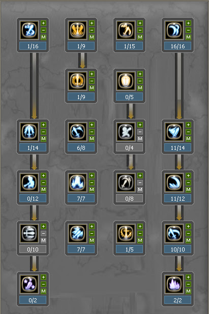 60+moonlord+skill+build+in+dragon+nest+sea+t4+swordmaster+skill+tree