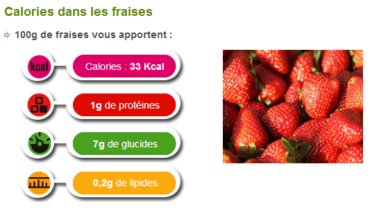calories fraises