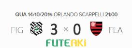 O placar de Figueirense 3x0 Flamengo pela 30ª rodada do Brasileirão 2015