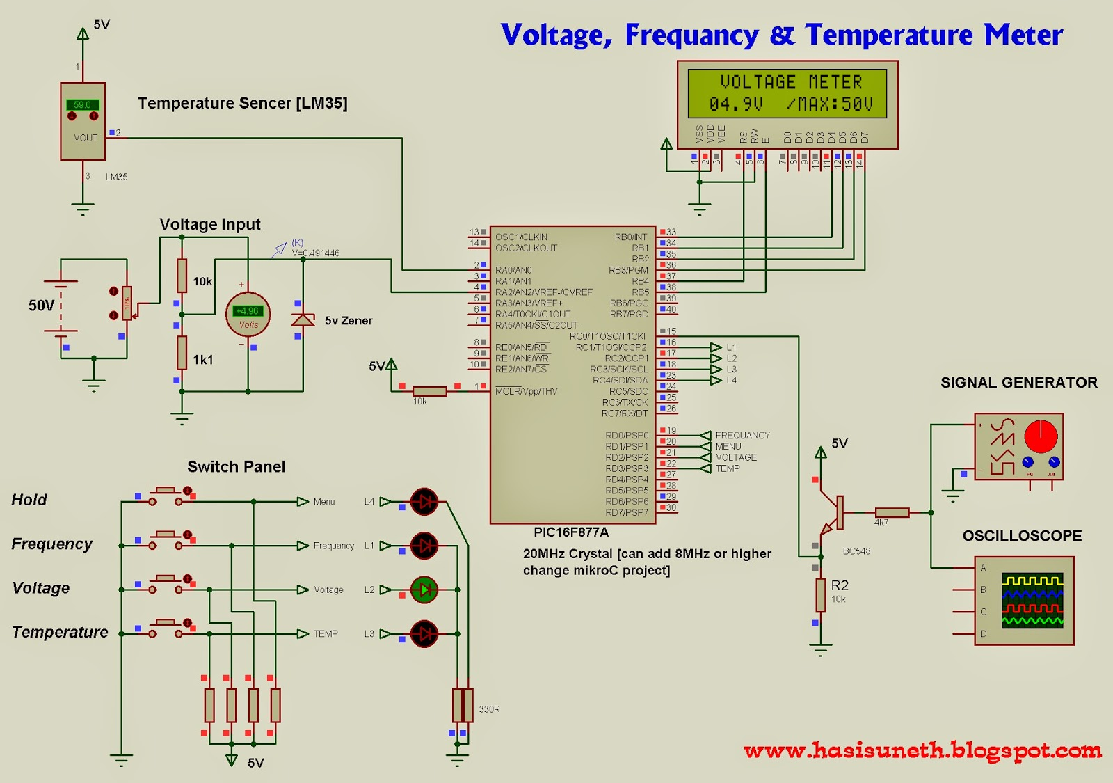 Voltage Frequency Meter : Future dreams voltage temperature frequency meter with