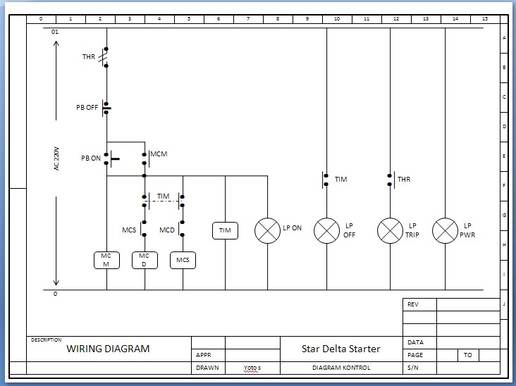 Wiring Diagram Panel Pompa Transfer : Etnik sugitama engineering gambar rangkaian star delta