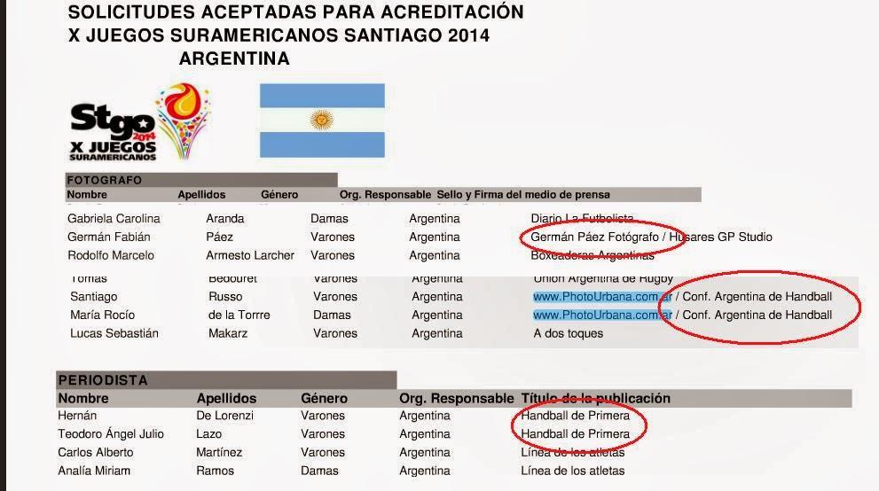 Cobertura argentina en ODESUR | Mundo Handball