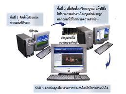 คอมพิวเตอร์