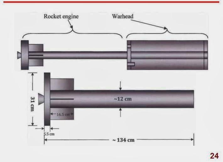Diagram of Improvised Chemical Artillery Rocket