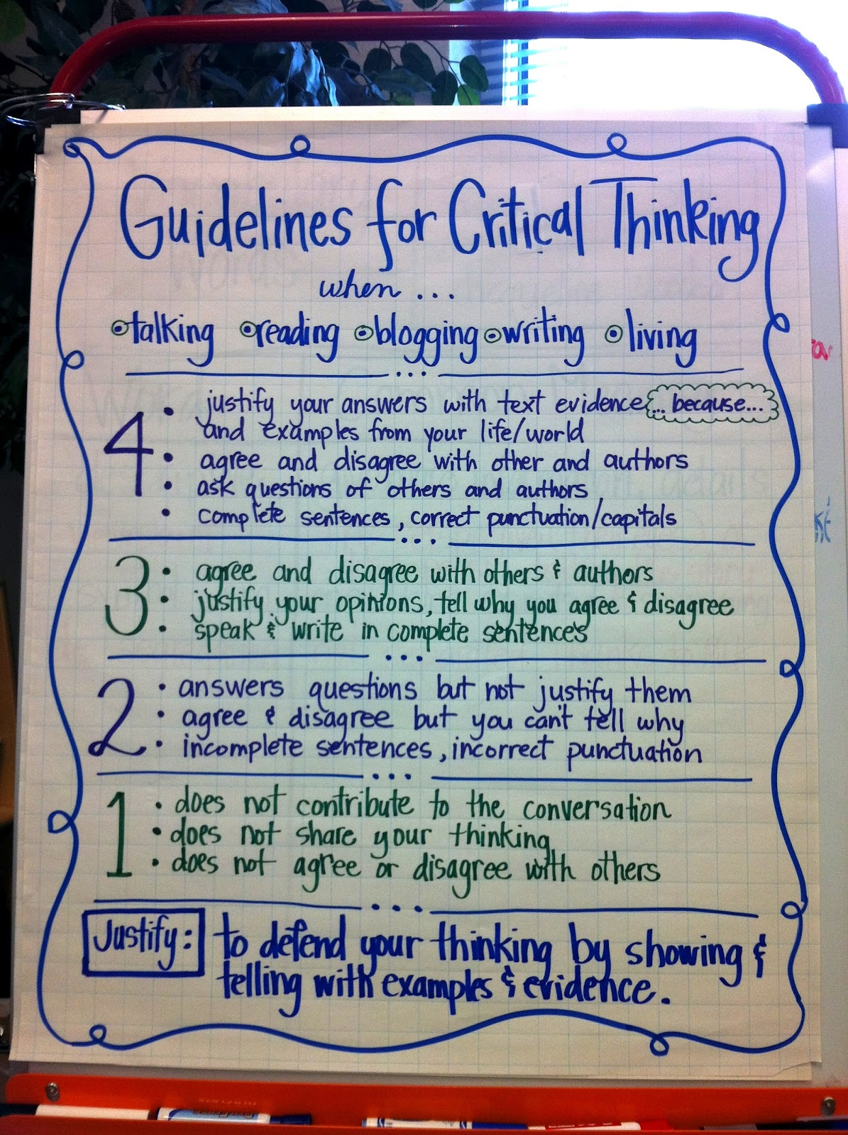 Teach critical thinking high school Critical thinking curriculum     Image titled Teach Critical Thinking Step