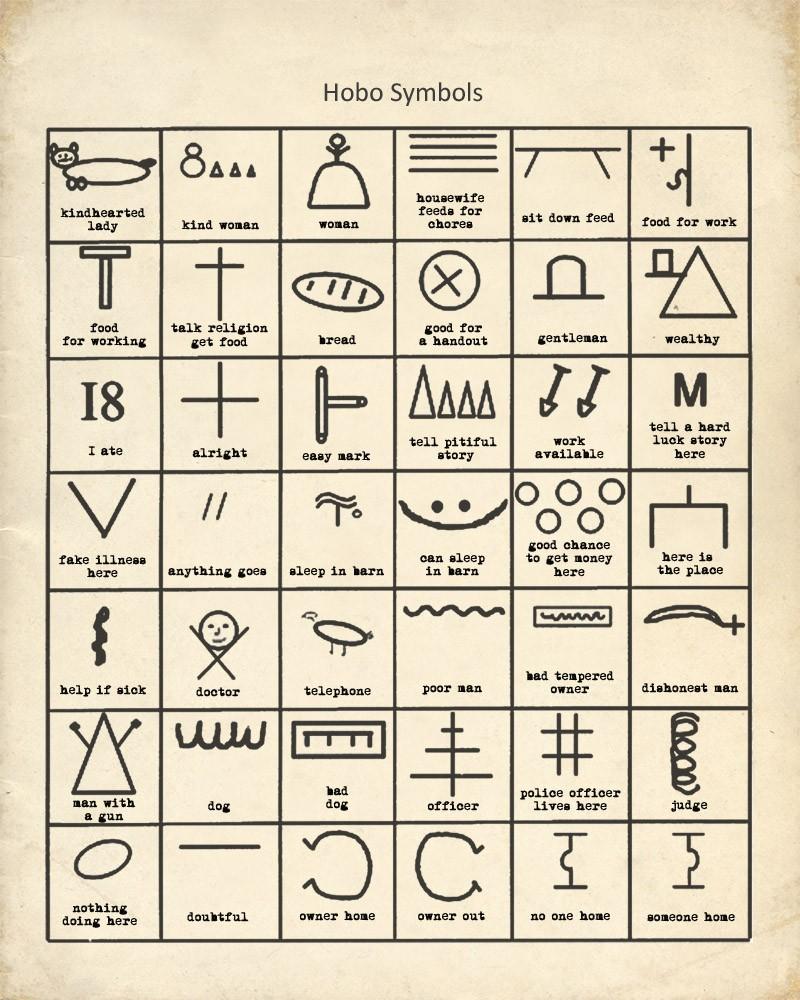 A Writer's Desk: Hobo Symbols