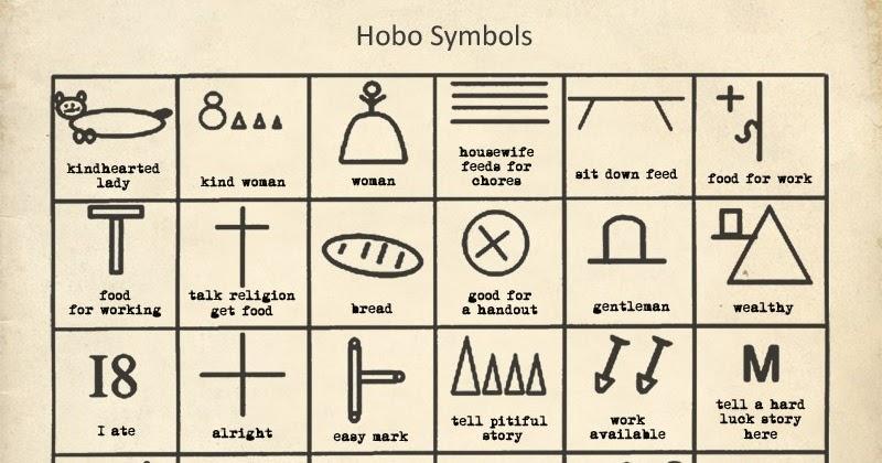 A Writers Desk Hobo Symbols