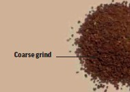 A COMPLETE GUIDES OF COFFEE GRINDER TYPES