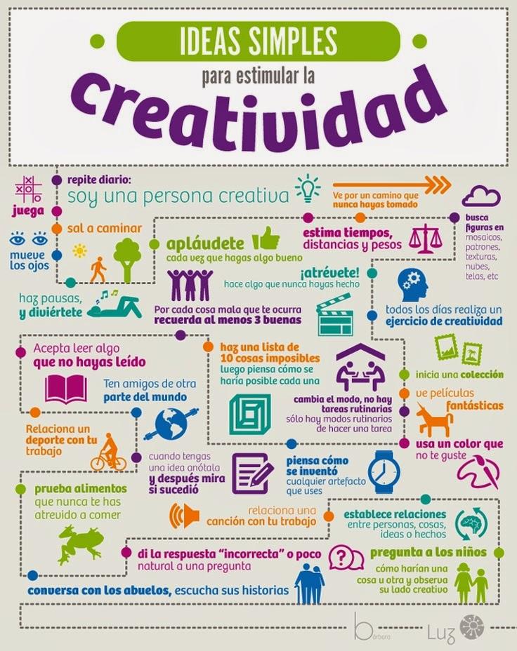 ideas,desarrollar,estimular,creatividad