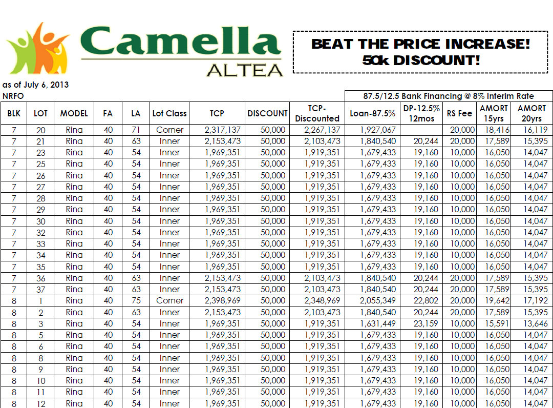 Camella altea promo discount extended for Home builders price list