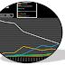 Nuevas Becas Mec ingresadas después de un mes de espera.- Gráfico Nº 7. Desarrollo Porcentual de BECAS.