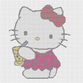 Gráfico Hello Kitty