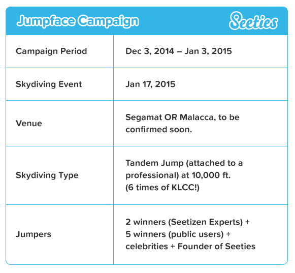 prizes for jumpface contest win skydiving