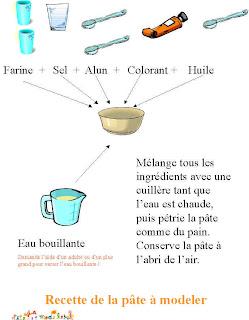 Bons plans pour nos enfants recette p te modeler - Comment faire de la pate a sel ...