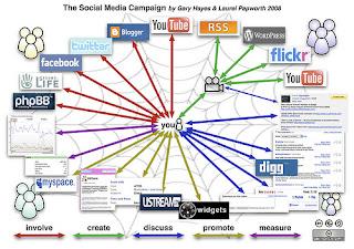 5 steps to a social media marketing