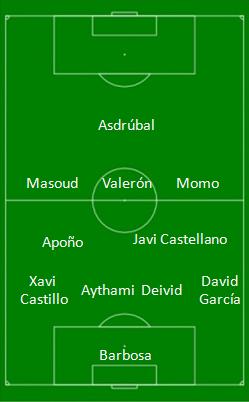 Alineación UD Las Palmas - Hercules CF