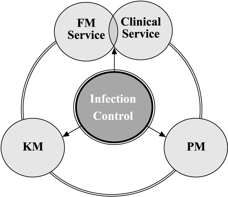 infection control training Confused on what to include in your annual update training this year infection control/emerging concepts, inc has you covered with our powerpoint presentation with a script will make sure you and your fellow providers are compliant.