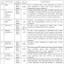 Various Jobs in CEMENT CORPORATION OF INDIA LIMITED, Bokajan, Assam (12 posts), 2015