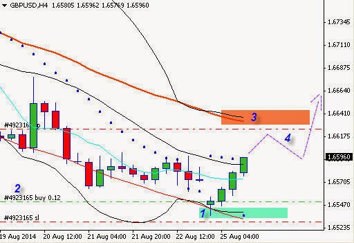 Forex 10 a day bad