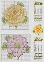 gráficos rosas de crochê