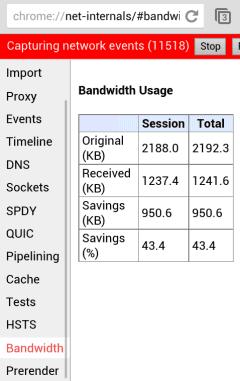 Chrome's Data Compression Proxy