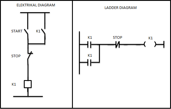 automation electrical engineering  basic ladder