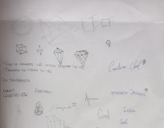 Brainstorming e esboços da marca