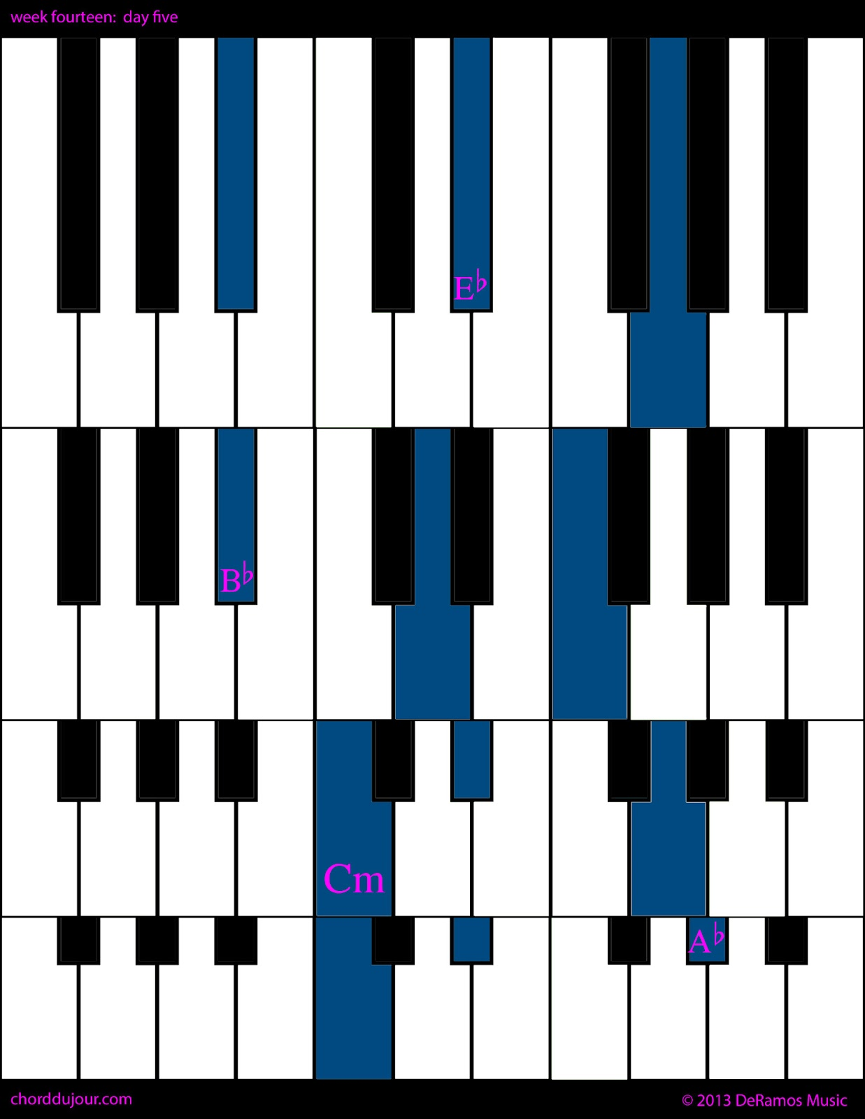 Chord du jour march 2013 four chords three more chords c minor pentatonic scale for keyboard next weeks facebook preview hexwebz Gallery