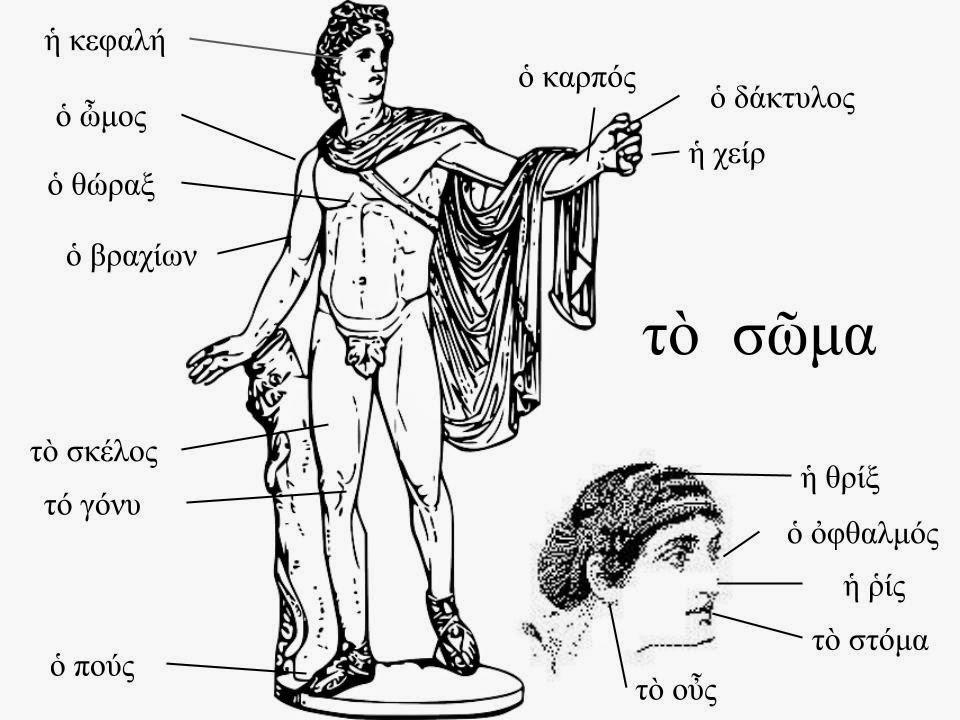 Aprendiendo griego: De cuerpo presente