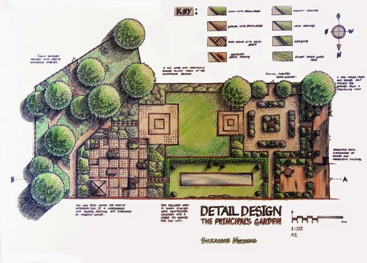 sketch landscape Garden Decoration Ideas