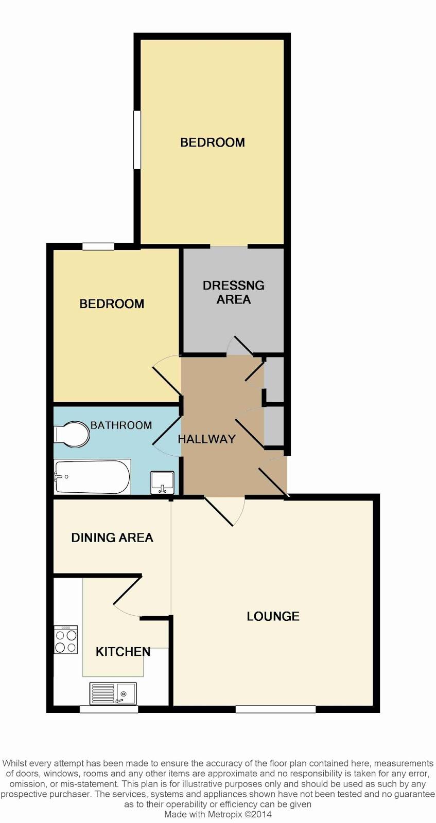 Good rental yeild of 6 4 danbury crescent south ockendon for Floor plans for 160 000