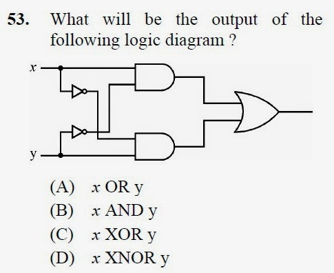 2013 December UGC NET in Computer Science and Applications, Paper III, Question 53