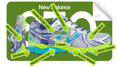NewBalance870v3.PS.G