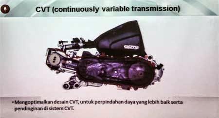 pengertian teknologi eSP