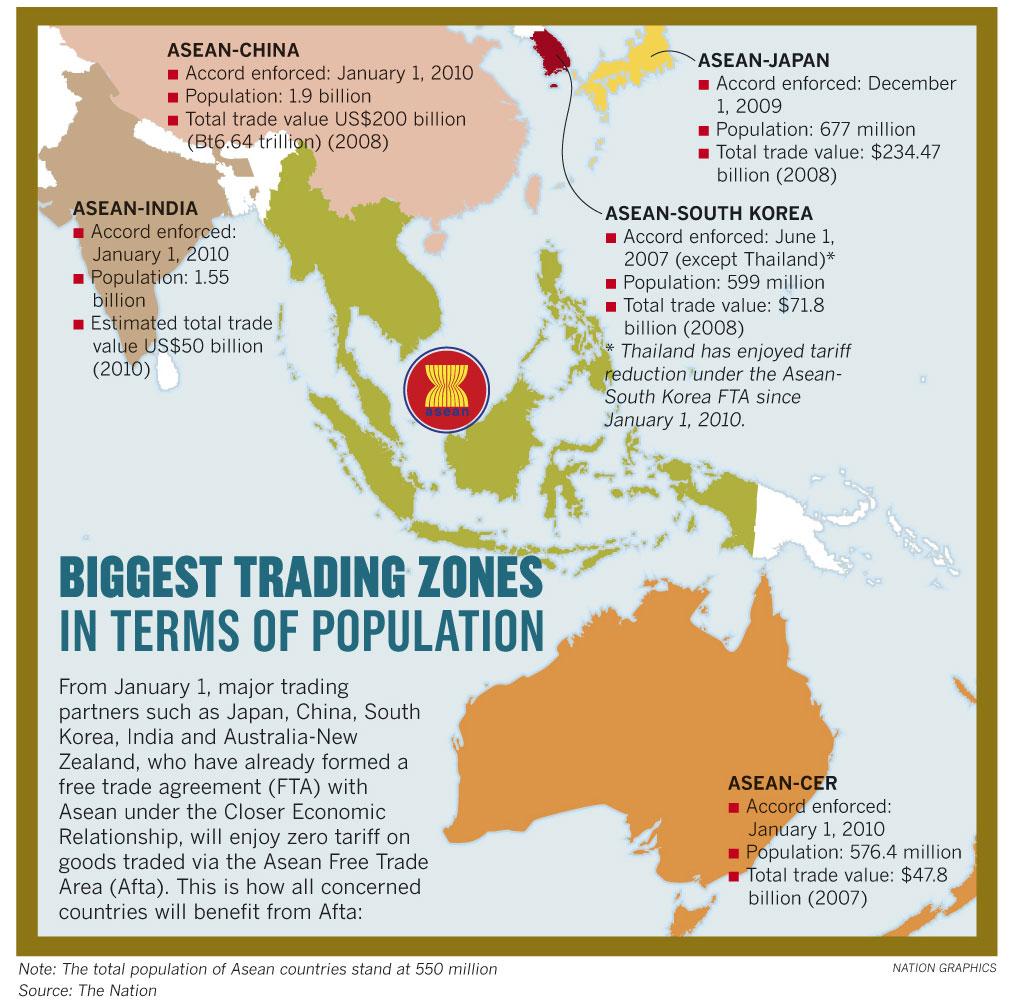 australia and asia essay