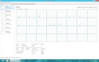 Processadores Xeon E5-2690