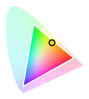 Selected colour marked within the display space